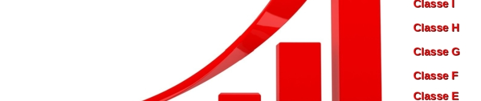 Gráfico com Classe e Nível do Magistério do Rio Grande do Norte, retirado do Plano de Cargos e Salários do RN. Produzido pela Rádio Cirandeira para os Professores do RN.